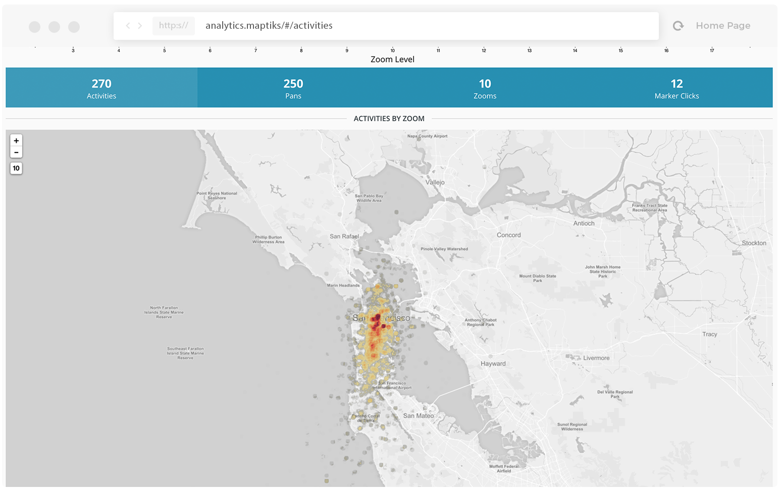 Analytics for Building Better Maps
